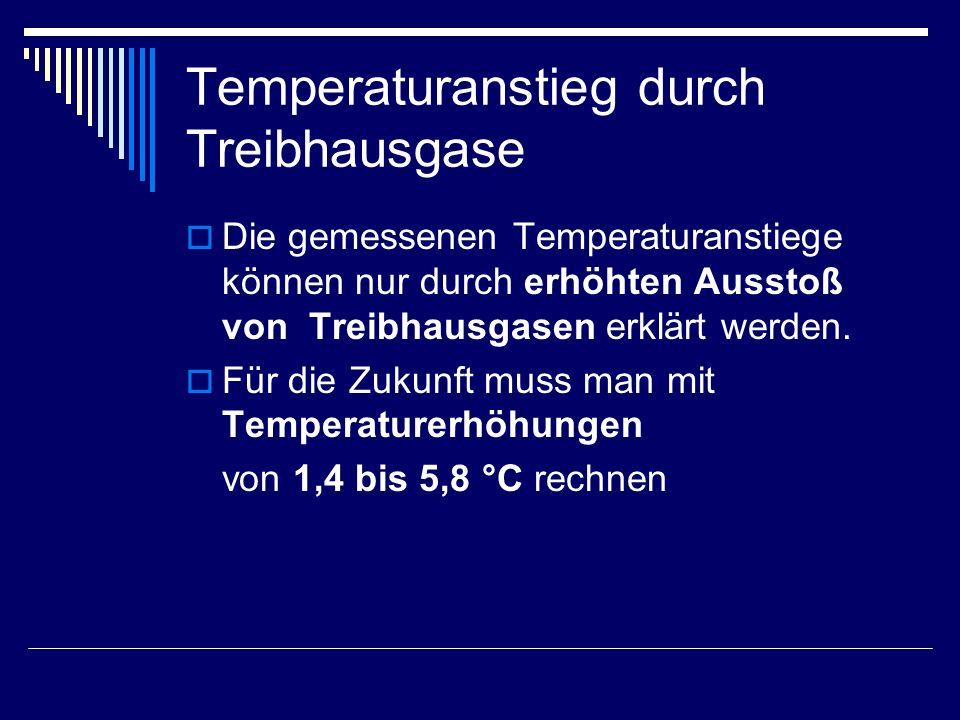 Temperaturanstieg durch Treibhausgase Die gemessenen Temperaturanstiege können nur durch erhöhten Ausstoß von Treibhausgasen erklärt werden. Für die Z