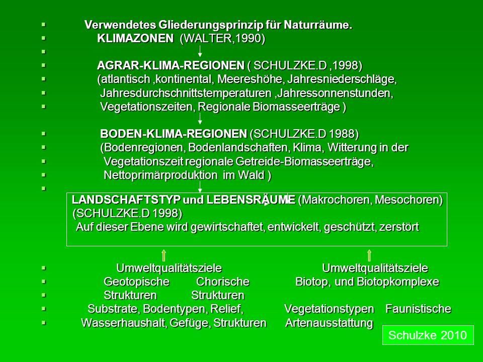 Verwendetes Gliederungsprinzip für Naturräume.Verwendetes Gliederungsprinzip für Naturräume.