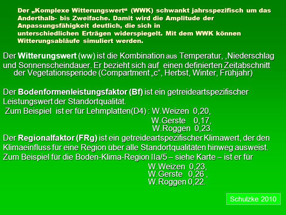 Intensivierungseffekte Intensivierungseffekte Schulzke 2010