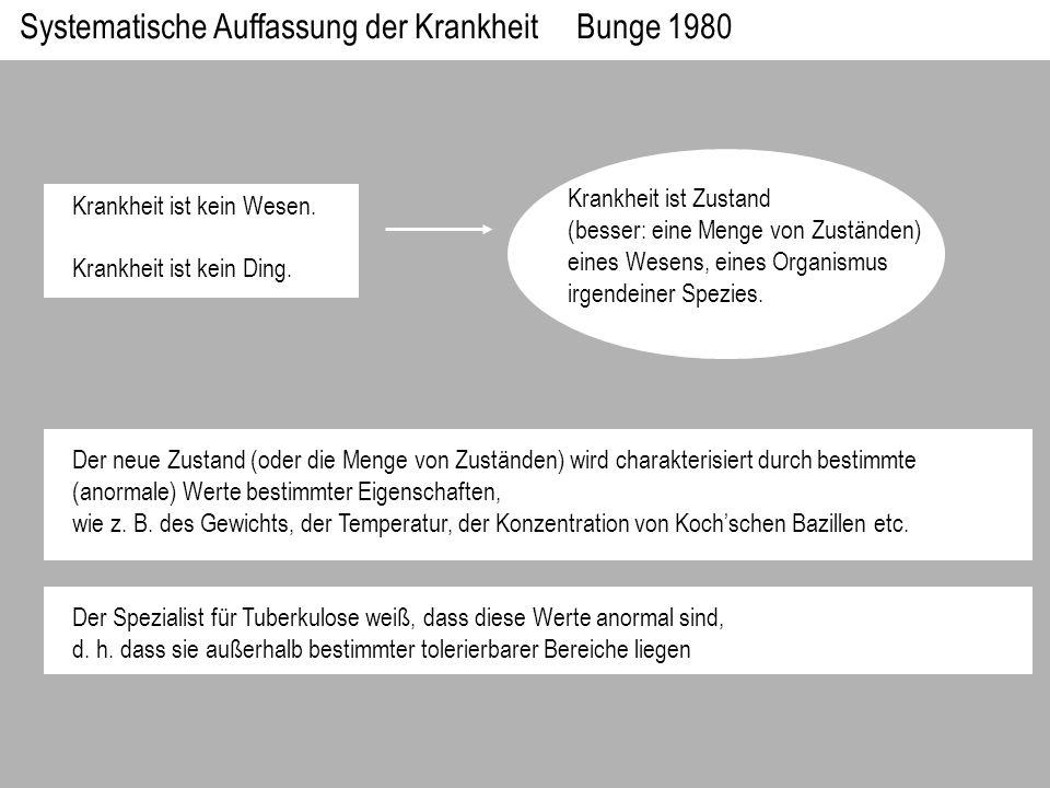 Systematische Auffassung der Krankheit Bunge 1980 Der neue Zustand (oder die Menge von Zuständen) wird charakterisiert durch bestimmte (anormale) Wert