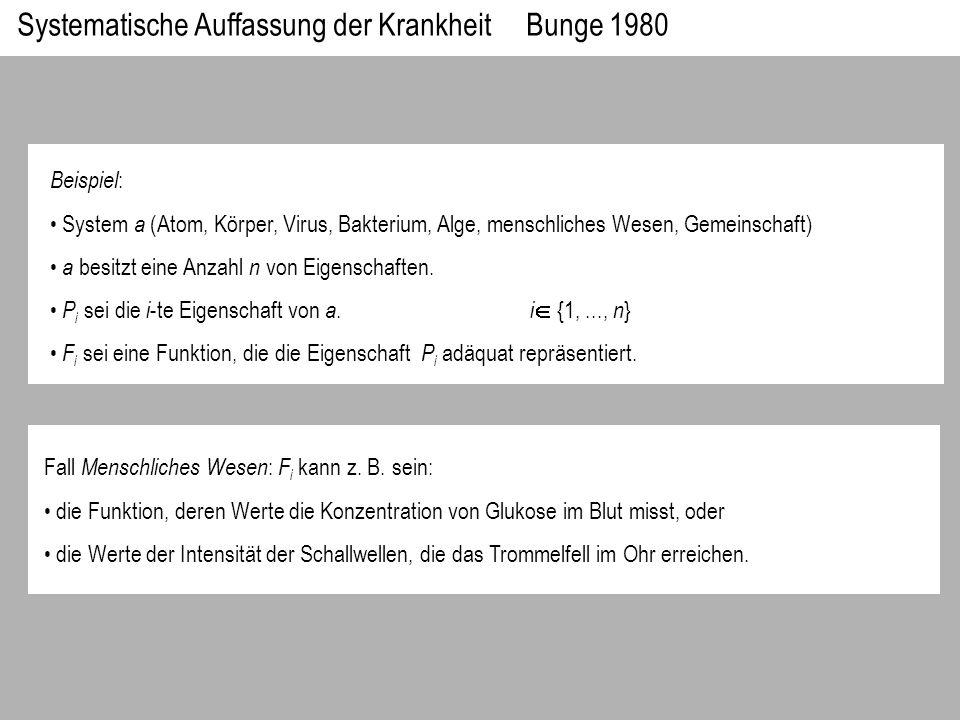 Systematische Auffassung der Krankheit Bunge 1980 Beispiel : System a (Atom, Körper, Virus, Bakterium, Alge, menschliches Wesen, Gemeinschaft) a besit