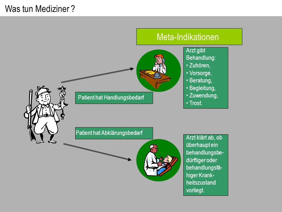 Was tun Mediziner ? Patient hat Handlungsbedarf Arzt gibt Behandlung: Zuhören, Vorsorge, Beratung, Begleitung, Zuwendung, Trost. Patient hat Abklärung