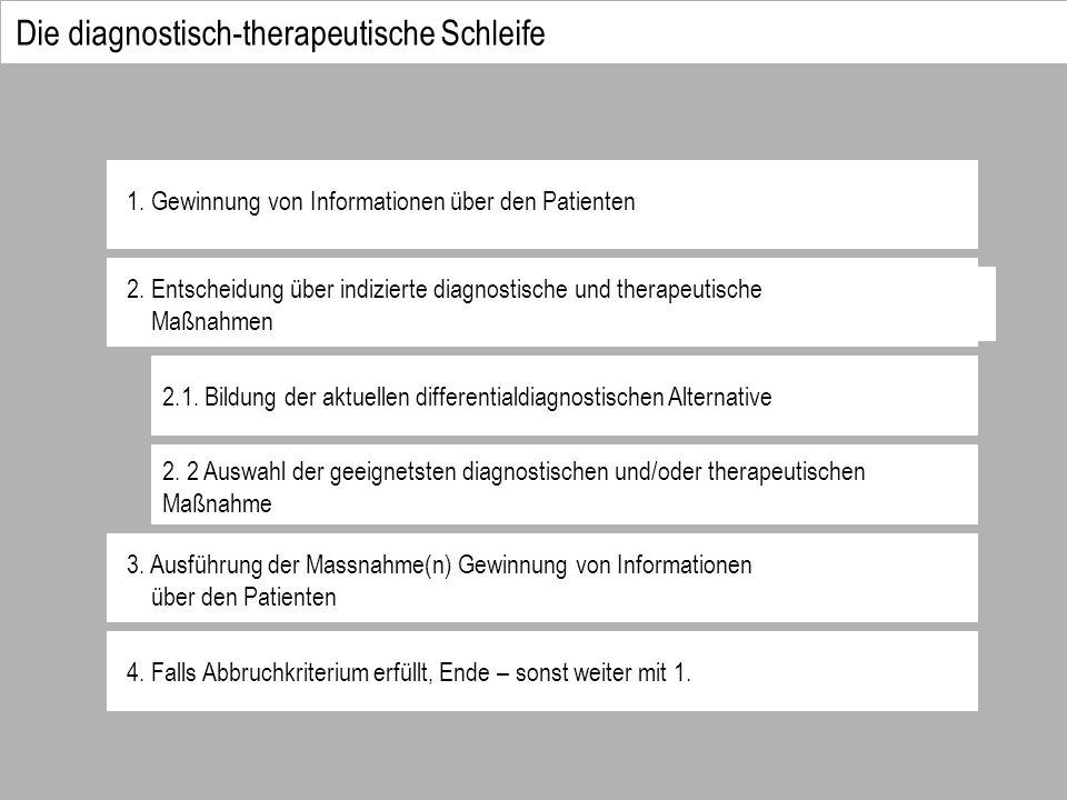 Die diagnostisch-therapeutische Schleife 1. Gewinnung von Informationen über den Patienten 2. Entscheidung über indizierte diagnostische und therapeut
