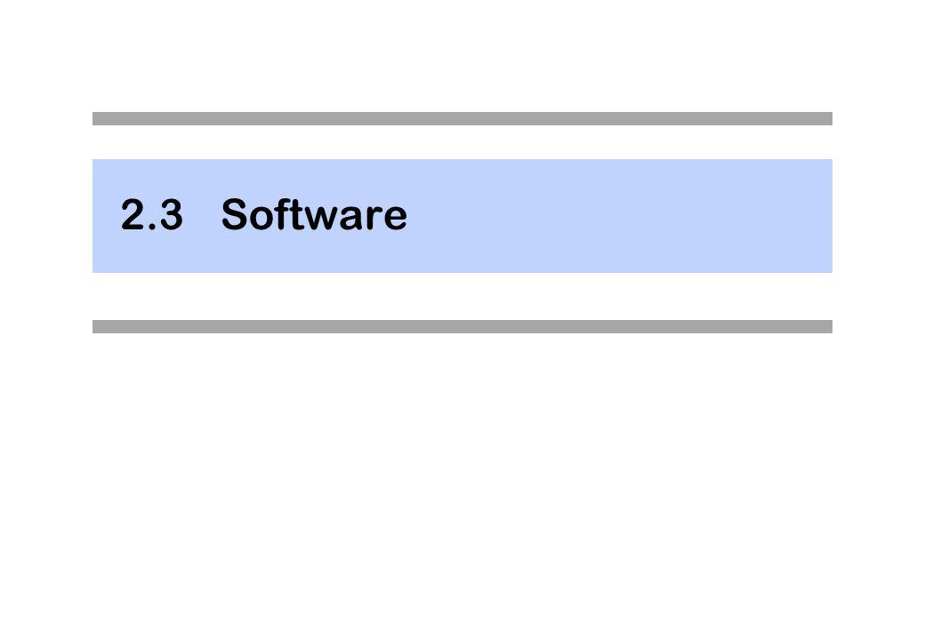 2.3Software