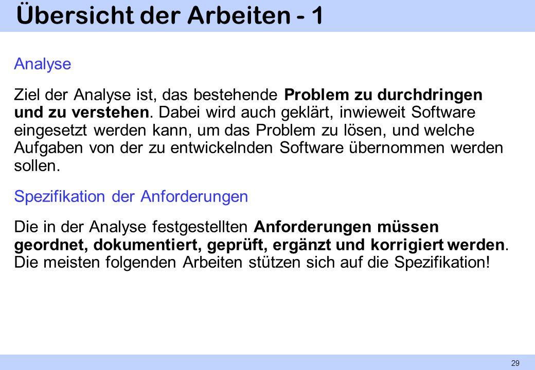 Übersicht der Arbeiten - 1 Analyse Ziel der Analyse ist, das bestehende Problem zu durchdringen und zu verstehen. Dabei wird auch geklärt, inwieweit S