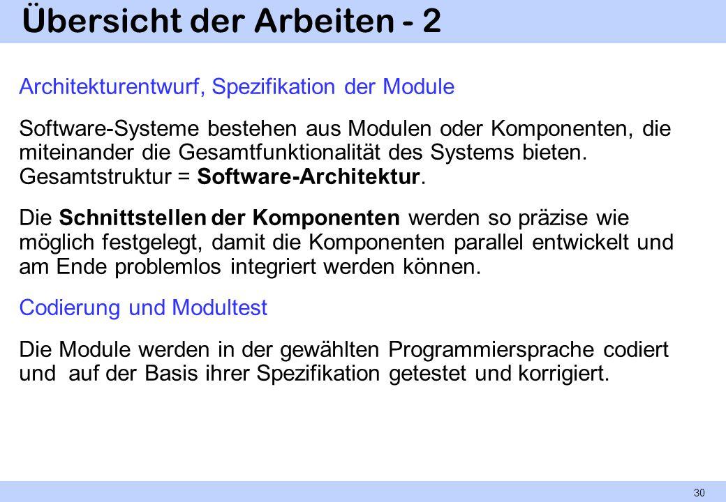 Übersicht der Arbeiten - 2 Architekturentwurf, Spezifikation der Module Software-Systeme bestehen aus Modulen oder Komponenten, die miteinander die Ge