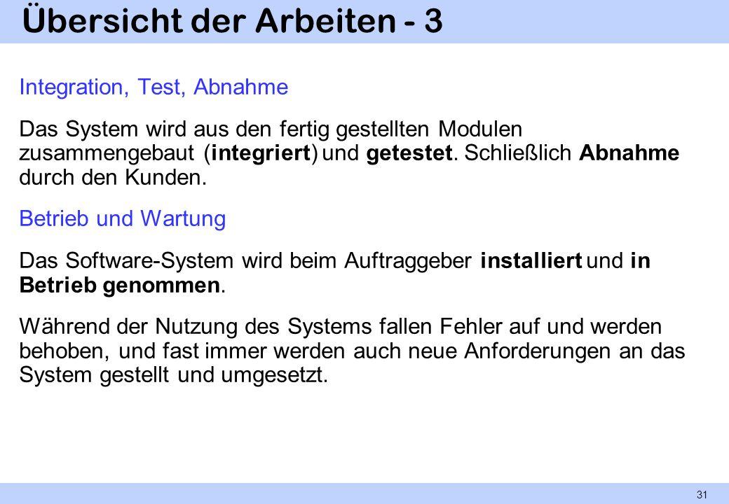 Übersicht der Arbeiten - 3 Integration, Test, Abnahme Das System wird aus den fertig gestellten Modulen zusammengebaut (integriert) und getestet. Schl