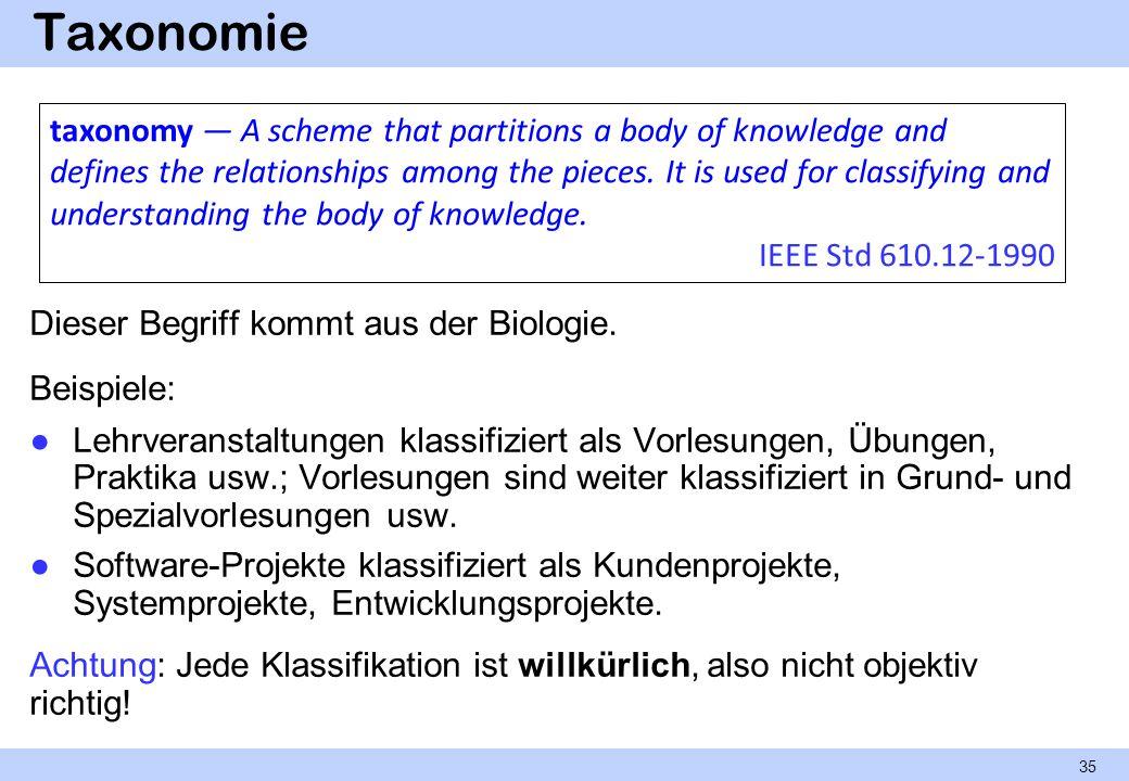 Taxonomie Dieser Begriff kommt aus der Biologie. Beispiele: Lehrveranstaltungen klassifiziert als Vorlesungen, Übungen, Praktika usw.; Vorlesungen sin