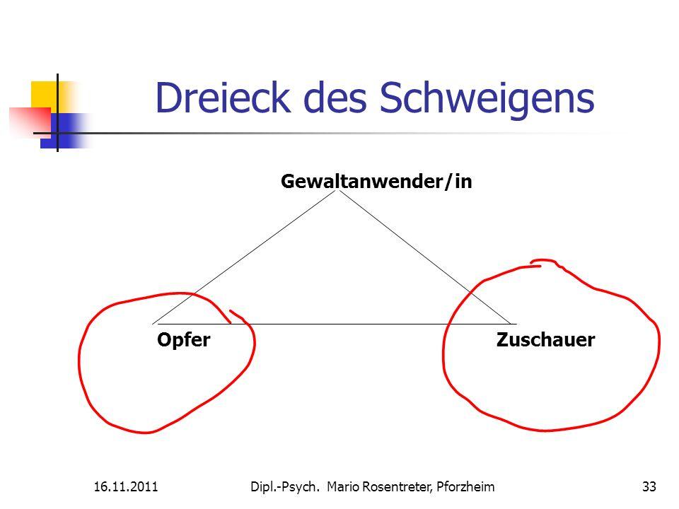 16.11.2011Dipl.-Psych. Mario Rosentreter, Pforzheim 33 Dreieck des Schweigens Gewaltanwender/in OpferZuschauer