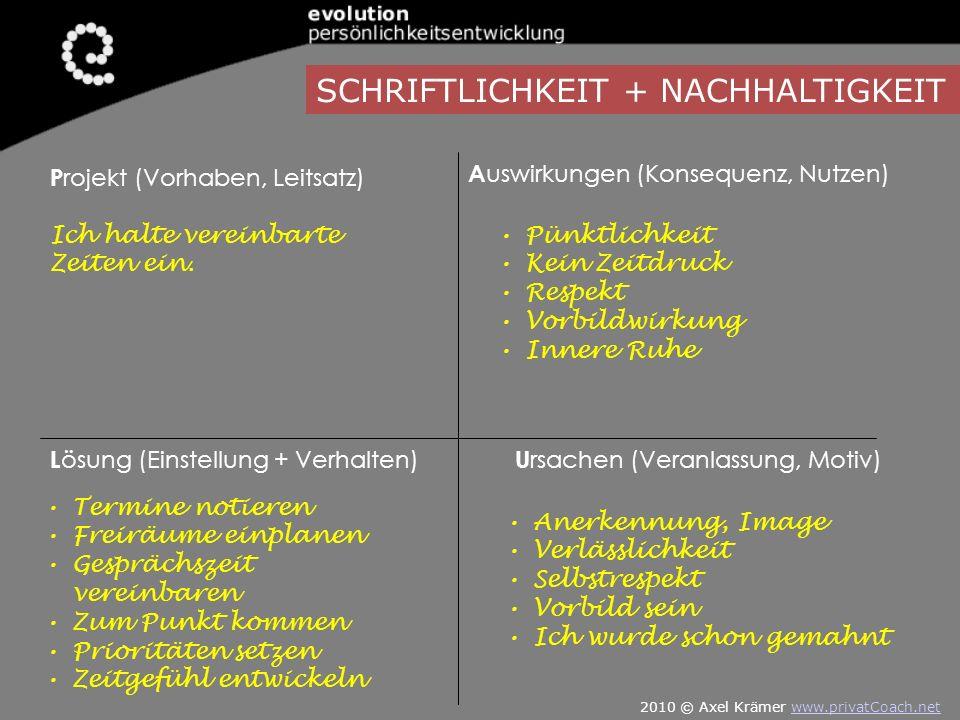 P rojekt (Vorhaben, Leitsatz) L ösung (Einstellung + Verhalten) U rsachen (Veranlassung, Motiv) A uswirkungen (Konsequenz, Nutzen) SCHRIFTLICHKEIT + N