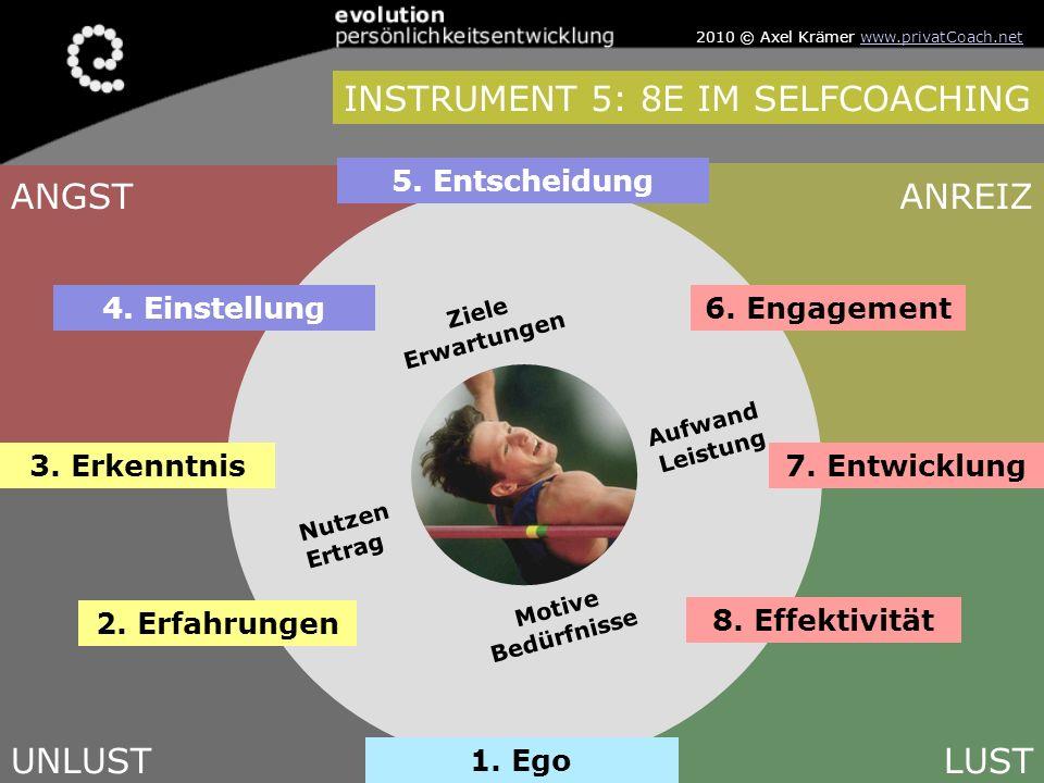 INSTRUMENT 5: 8E IM SELFCOACHING 2. Erfahrungen 1. Ego 7. Entwicklung 8. Effektivität 6. Engagement 5. Entscheidung 3. Erkenntnis 4. Einstellung Motiv