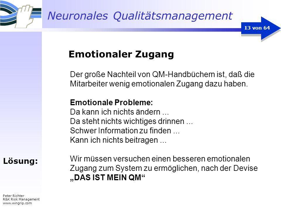 Neuronales Qualitätsmanagement Peter Richter R&K Risk Management www.wingrip.com 13 von 64 Der große Nachteil von QM-Handbüchern ist, daß die Mitarbei