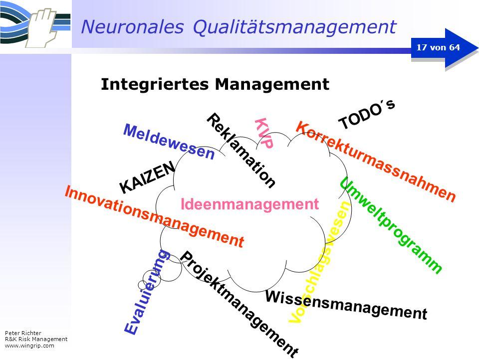 Neuronales Qualitätsmanagement Peter Richter R&K Risk Management www.wingrip.com 17 von 64 KAIZEN Korrekturmassnahmen Vorschlagswesen Ideenmanagement