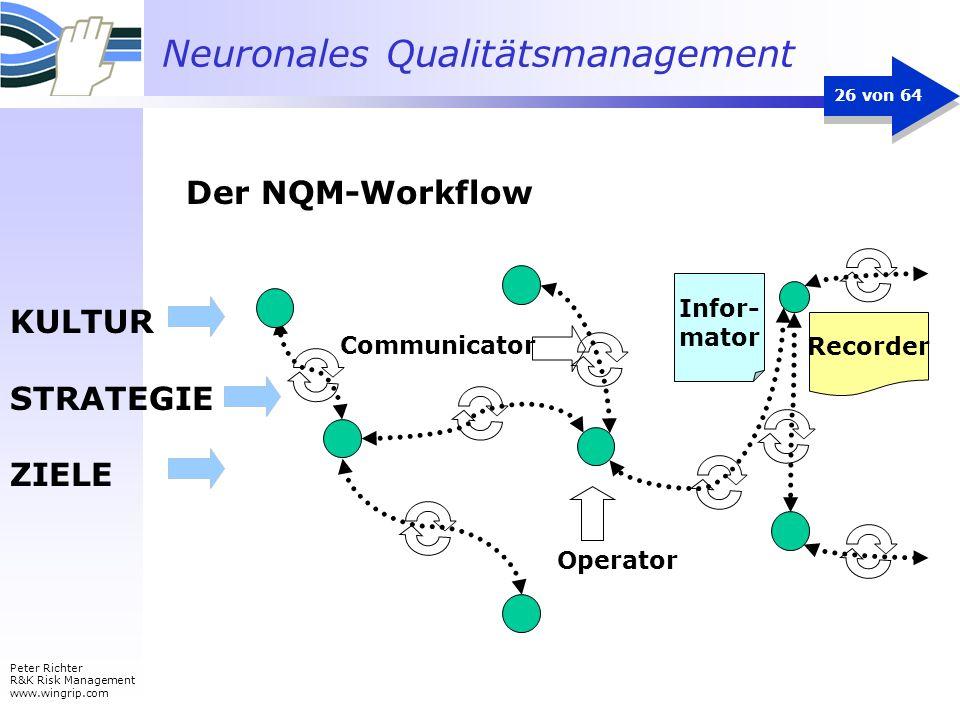 Neuronales Qualitätsmanagement Peter Richter R&K Risk Management www.wingrip.com 26 von 64 Operator Recorder Infor- mator Communicator KULTUR STRATEGI