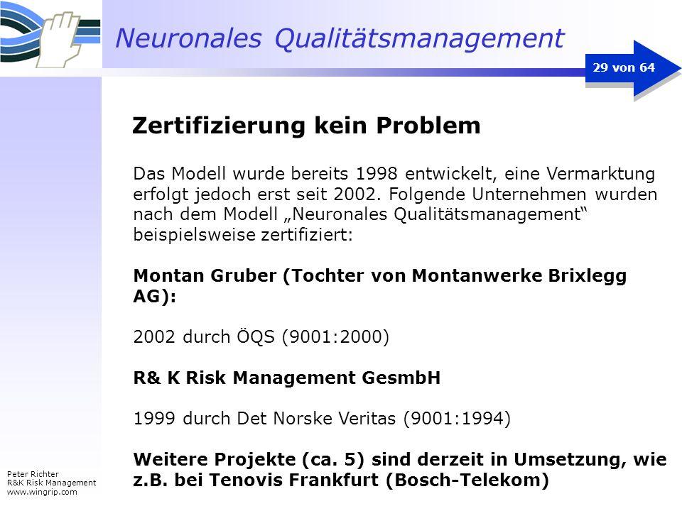 Neuronales Qualitätsmanagement Peter Richter R&K Risk Management www.wingrip.com 29 von 64 Das Modell wurde bereits 1998 entwickelt, eine Vermarktung