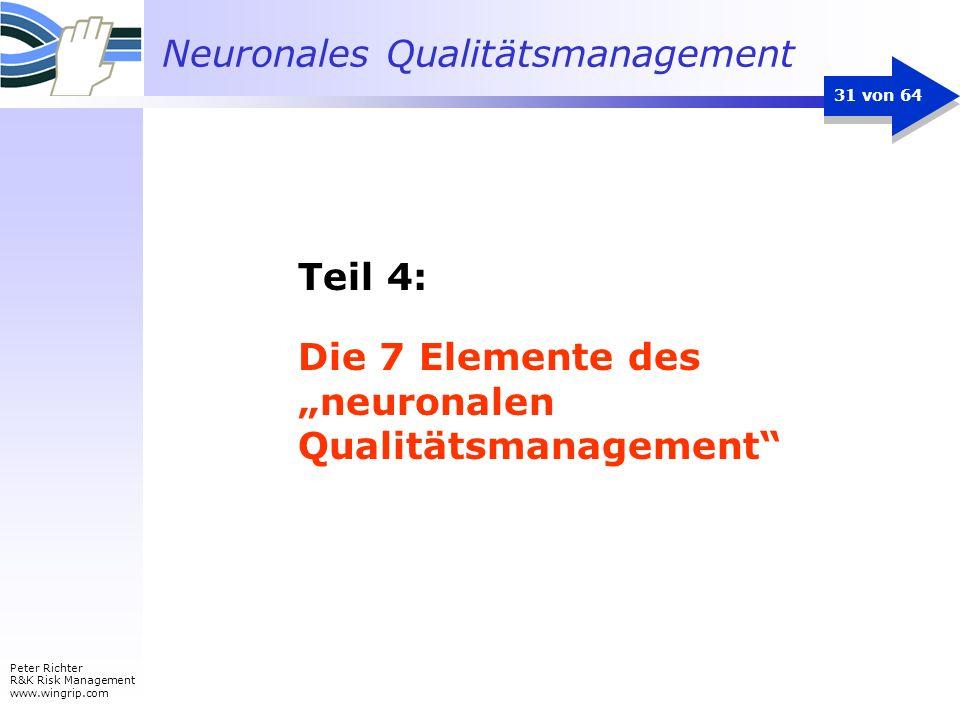 Neuronales Qualitätsmanagement Peter Richter R&K Risk Management www.wingrip.com 31 von 64 Teil 4: Die 7 Elemente des neuronalen Qualitätsmanagement