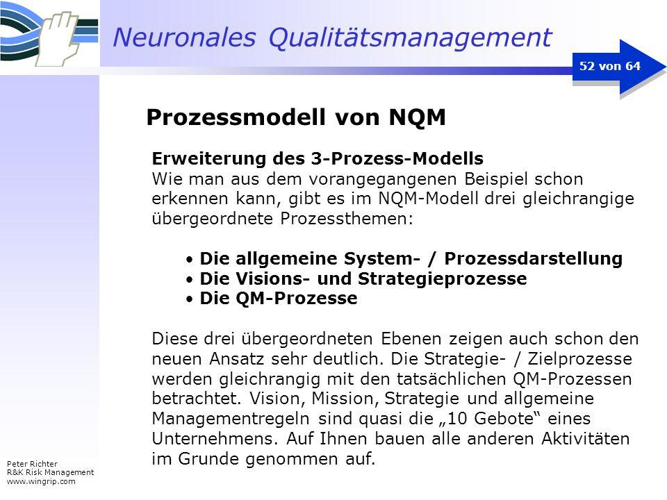 Neuronales Qualitätsmanagement Peter Richter R&K Risk Management www.wingrip.com 52 von 64 Erweiterung des 3-Prozess-Modells Wie man aus dem vorangega