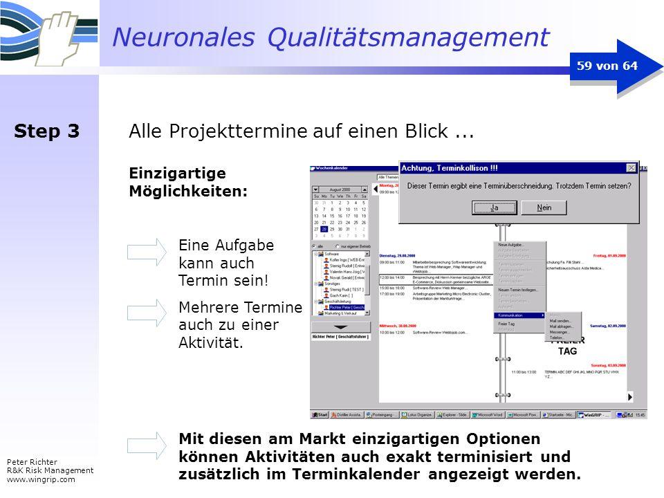 Neuronales Qualitätsmanagement Peter Richter R&K Risk Management www.wingrip.com 59 von 64 Alle Projekttermine auf einen Blick... Einzigartige Möglich