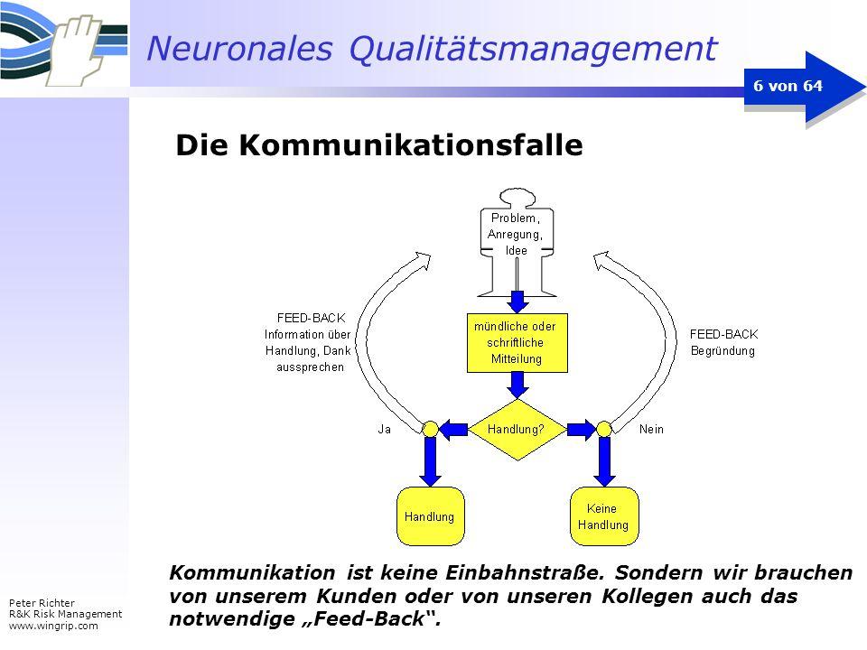 Neuronales Qualitätsmanagement Peter Richter R&K Risk Management www.wingrip.com 6 von 64 Kommunikation ist keine Einbahnstraße. Sondern wir brauchen