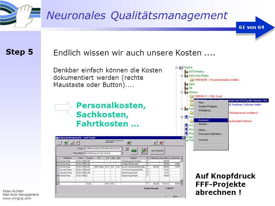Neuronales Qualitätsmanagement Peter Richter R&K Risk Management www.wingrip.com 61 von 64 Denkbar einfach können die Kosten dokumentiert werden (rech