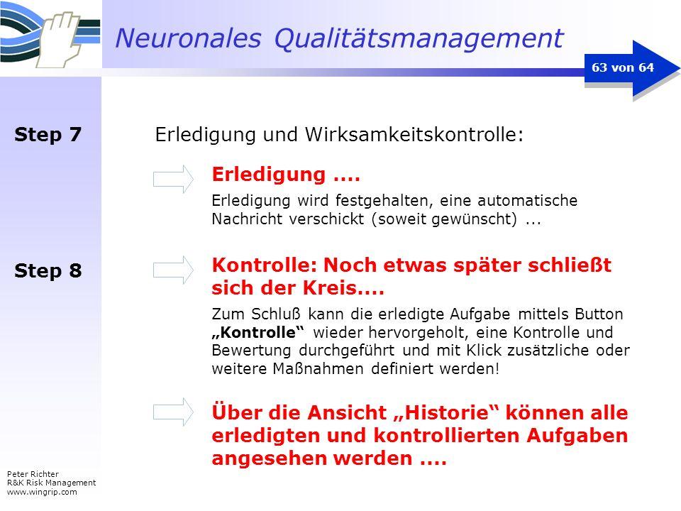Neuronales Qualitätsmanagement Peter Richter R&K Risk Management www.wingrip.com 63 von 64 Erledigung.... Erledigung wird festgehalten, eine automatis