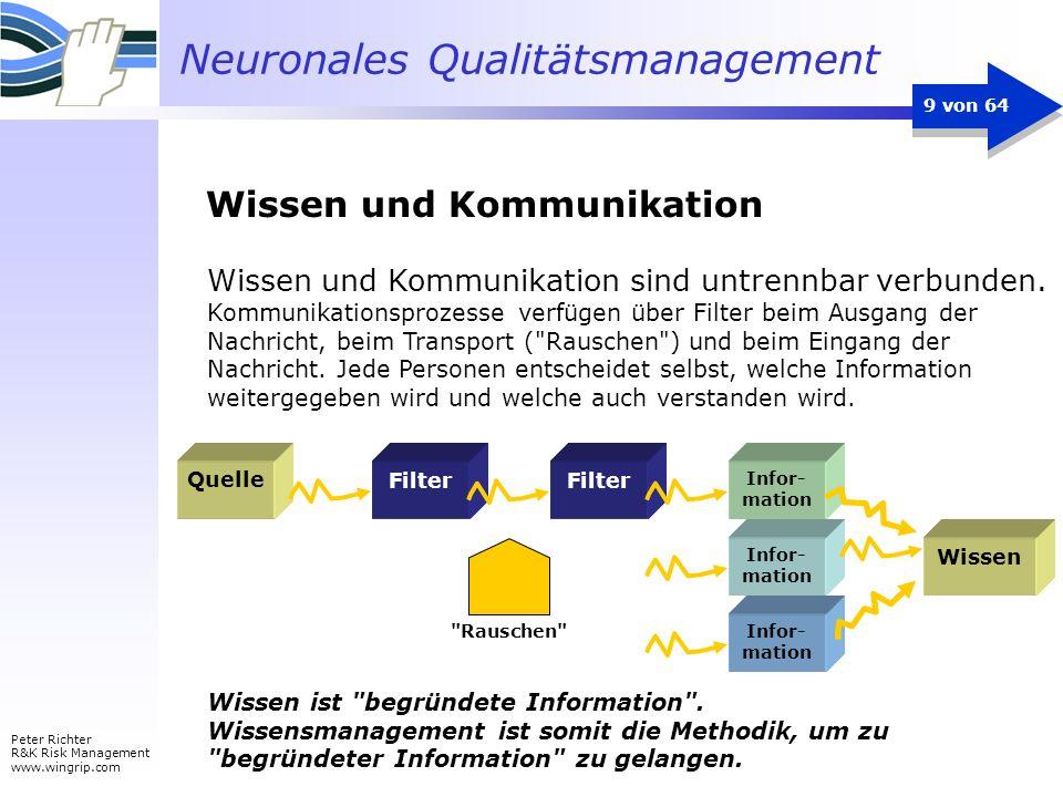 Neuronales Qualitätsmanagement Peter Richter R&K Risk Management www.wingrip.com 9 von 64 Wissen ist