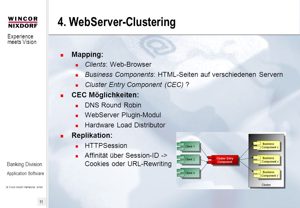 Experience meets Vision © Wincor Nixdorf International GmbH 11 Banking Division Application Software 4. WebServer-Clustering Mapping: Clients: Web-Bro