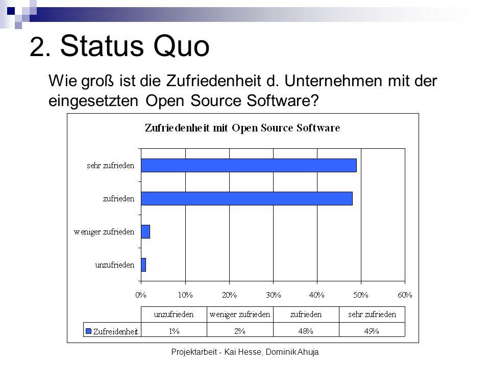 Projektarbeit - Kai Hesse, Dominik Ahuja 2. Status Quo Wie groß ist die Zufriedenheit d. Unternehmen mit der eingesetzten Open Source Software?