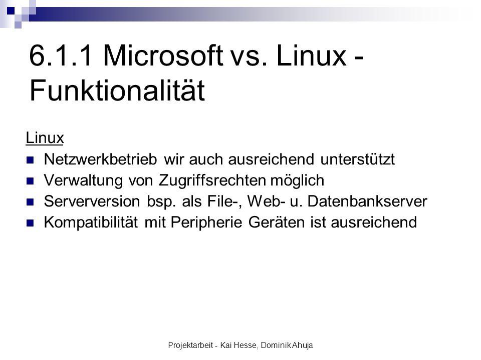 Projektarbeit - Kai Hesse, Dominik Ahuja Linux Netzwerkbetrieb wir auch ausreichend unterstützt Verwaltung von Zugriffsrechten möglich Serverversion b