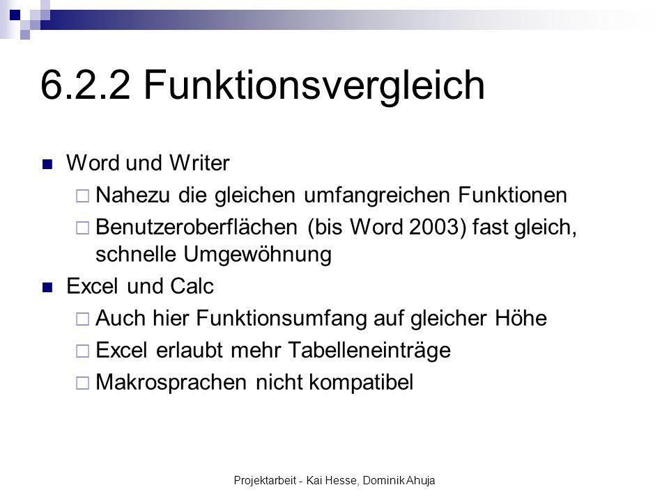 Projektarbeit - Kai Hesse, Dominik Ahuja 6.2.2 Funktionsvergleich Word und Writer Nahezu die gleichen umfangreichen Funktionen Benutzeroberflächen (bi
