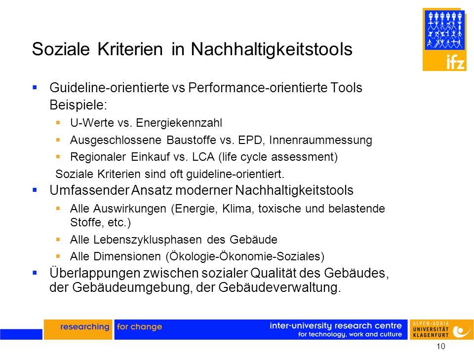 10 Soziale Kriterien in Nachhaltigkeitstools Guideline-orientierte vs Performance-orientierte Tools Beispiele: U-Werte vs. Energiekennzahl Ausgeschlos