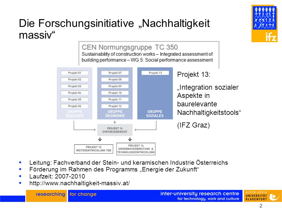 2 CEN Normungsgruppe TC 350 Sustainability of construction works – Integrated assessment of building performance – WG 5: Social performance assessment