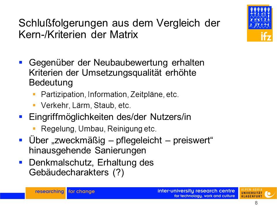 8 Schlußfolgerungen aus dem Vergleich der Kern-/Kriterien der Matrix Gegenüber der Neubaubewertung erhalten Kriterien der Umsetzungsqualität erhöhte Bedeutung Partizipation, Information, Zeitpläne, etc.