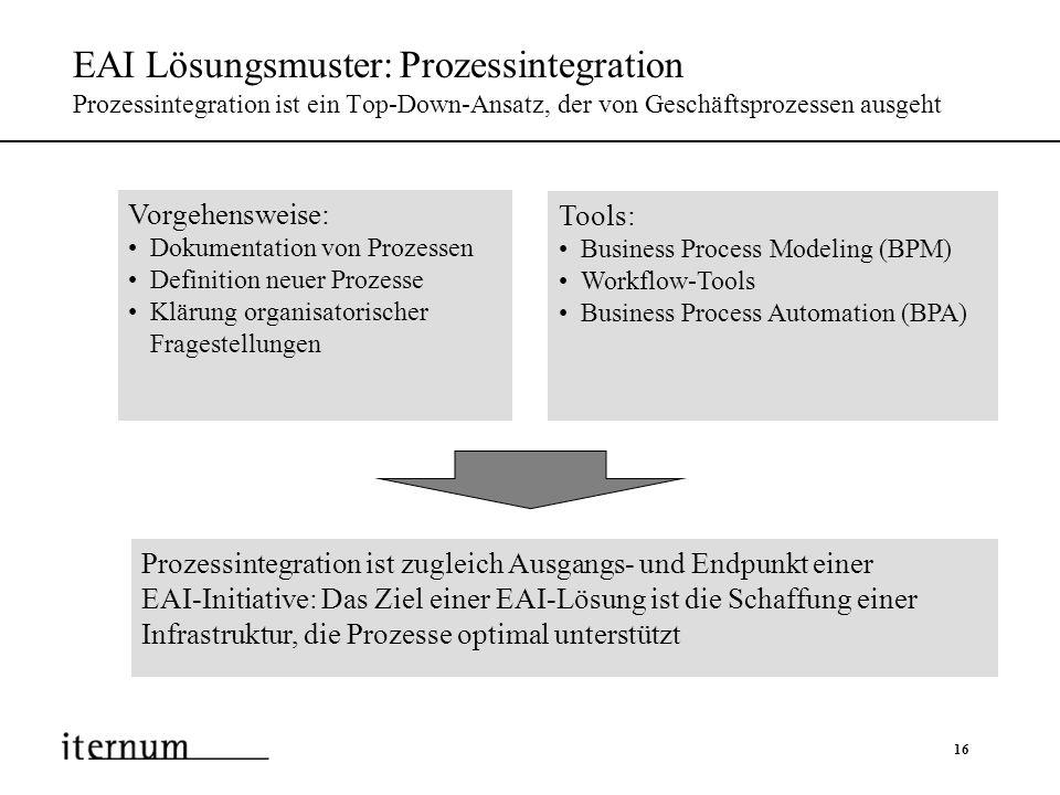 16 EAI Lösungsmuster: Prozessintegration Prozessintegration ist ein Top-Down-Ansatz, der von Geschäftsprozessen ausgeht Vorgehensweise: Dokumentation