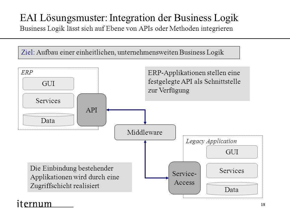 18 EAI Lösungsmuster: Integration der Business Logik Business Logik lässt sich auf Ebene von APIs oder Methoden integrieren Services GUI API ERP Data