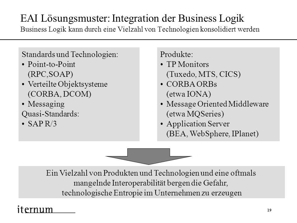 19 EAI Lösungsmuster: Integration der Business Logik Business Logik kann durch eine Vielzahl von Technologien konsolidiert werden Standards und Techno