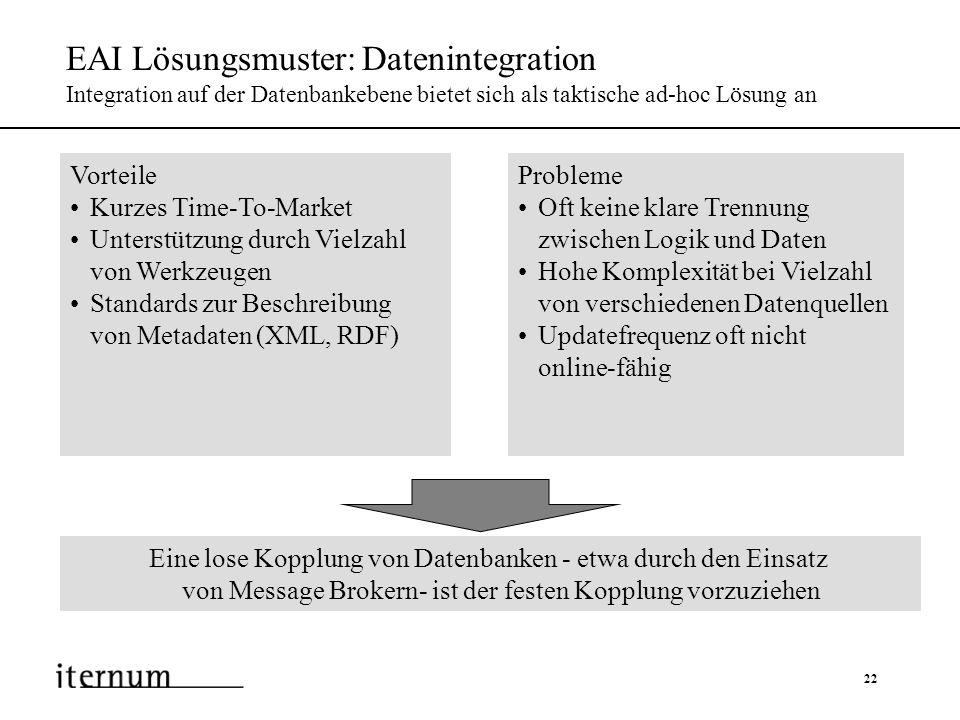 22 EAI Lösungsmuster: Datenintegration Integration auf der Datenbankebene bietet sich als taktische ad-hoc Lösung an Vorteile Kurzes Time-To-Market Un