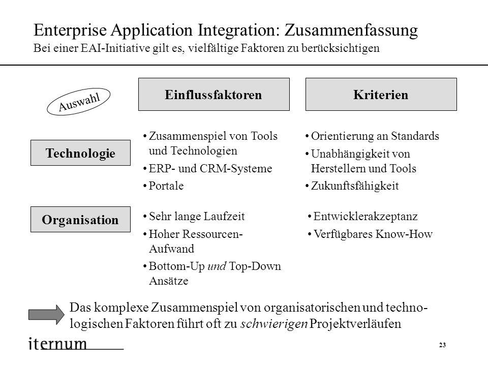23 Enterprise Application Integration: Zusammenfassung Bei einer EAI-Initiative gilt es, vielfältige Faktoren zu berücksichtigen Einflussfaktoren Zusa