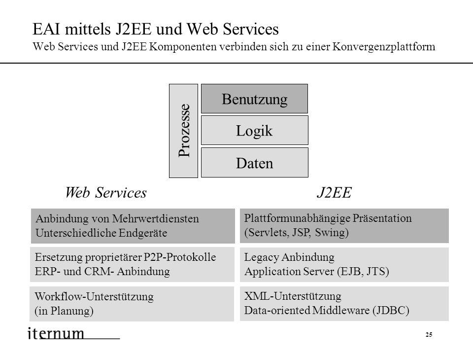25 EAI mittels J2EE und Web Services Web Services und J2EE Komponenten verbinden sich zu einer Konvergenzplattform Benutzung Logik Daten Prozesse Plat