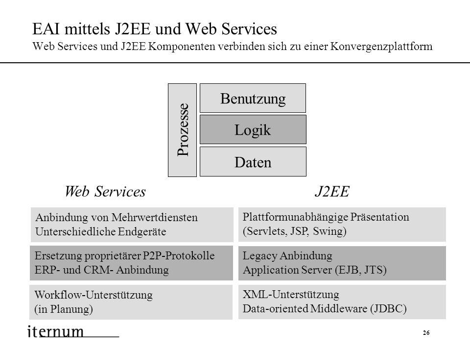 26 EAI mittels J2EE und Web Services Web Services und J2EE Komponenten verbinden sich zu einer Konvergenzplattform Benutzung Logik Daten Prozesse Plat