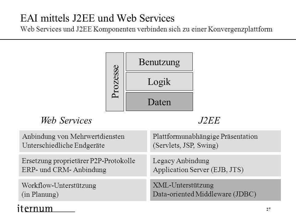 27 EAI mittels J2EE und Web Services Web Services und J2EE Komponenten verbinden sich zu einer Konvergenzplattform Benutzung Logik Daten Prozesse Plat