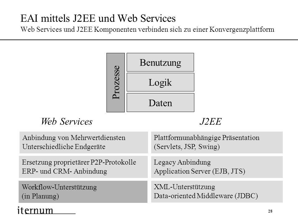 28 EAI mittels J2EE und Web Services Web Services und J2EE Komponenten verbinden sich zu einer Konvergenzplattform Benutzung Logik Daten Prozesse Plat