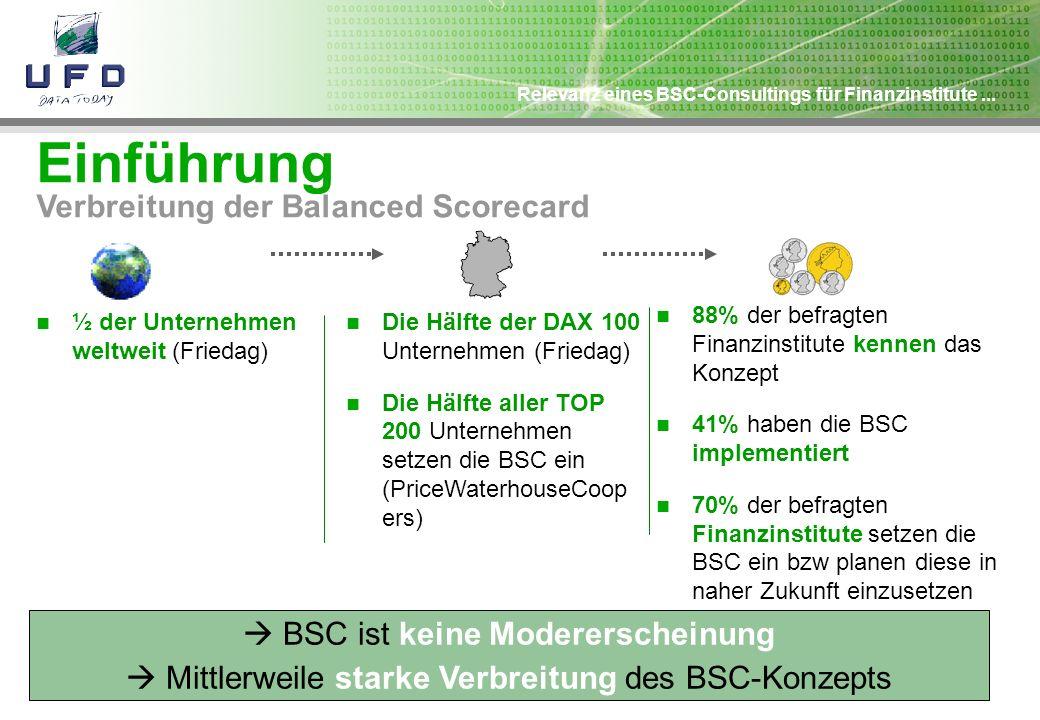 Relevanz eines BSC-Consultings für Finanzinstitute... Einführung Verbreitung der Balanced Scorecard 88% der befragten Finanzinstitute kennen das Konze