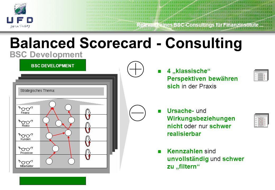 Relevanz eines BSC-Consultings für Finanzinstitute... Balanced Scorecard - Consulting BSC Development Strategy Development BSC DEVELOPMENT BSC Archite