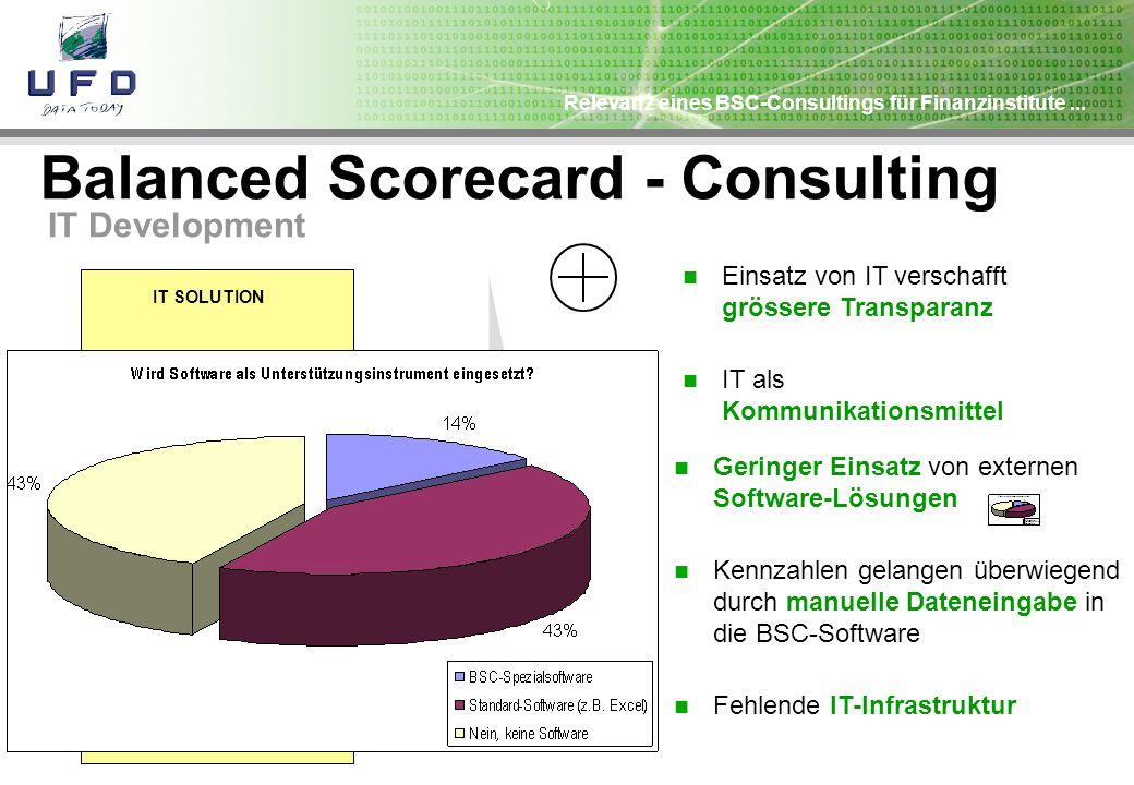 Relevanz eines BSC-Consultings für Finanzinstitute... Balanced Scorecard - Consulting IT Development IT SOLUTION Prototype Prototyping Einsatz von IT