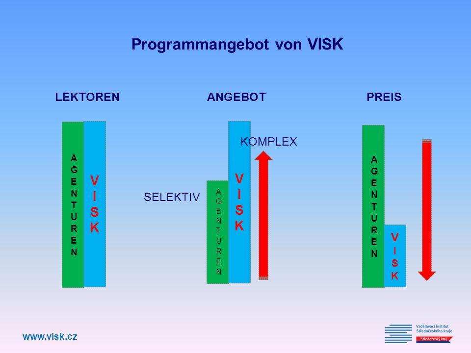 VISKVISK VISKVISK VISKVISK Programmangebot von VISK LEKTORENANGEBOTPREIS KOMPLEX SELEKTIV www.visk.cz