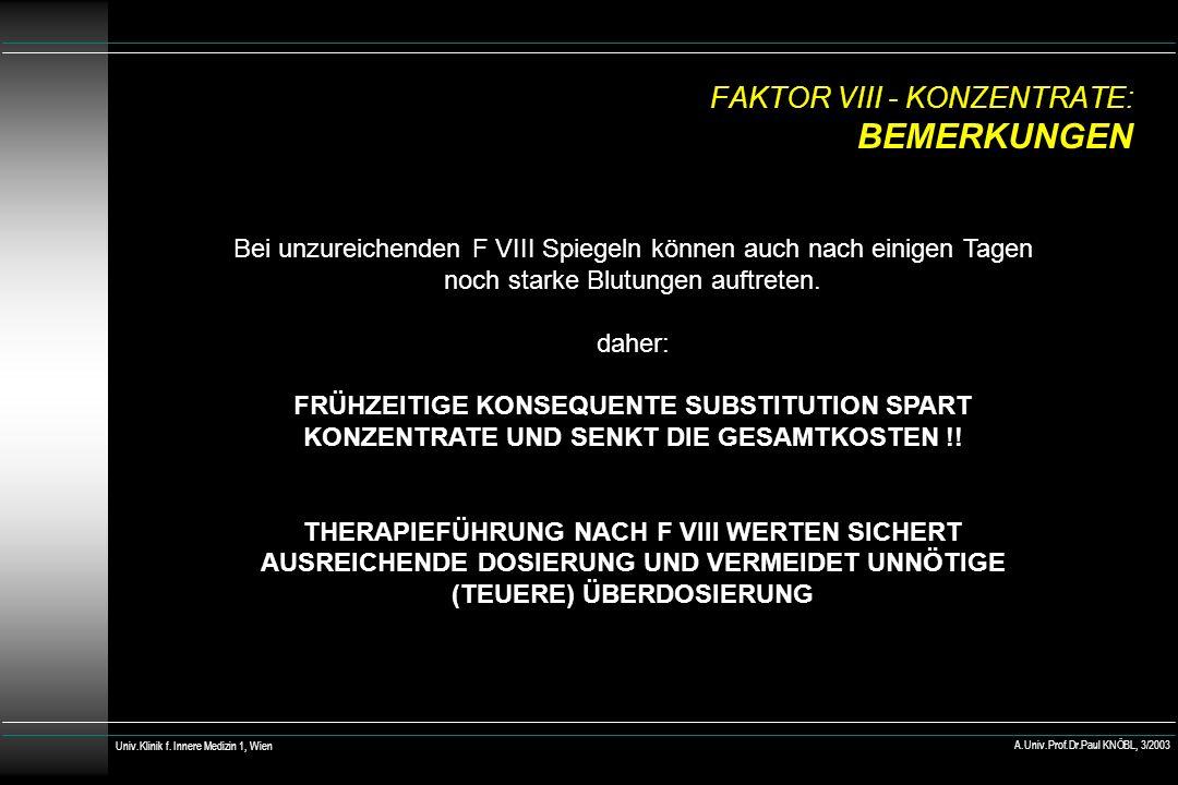 FAKTOR VIII - KONZENTRATE: BEMERKUNGEN Bei unzureichenden F VIII Spiegeln können auch nach einigen Tagen noch starke Blutungen auftreten. daher: FRÜHZ