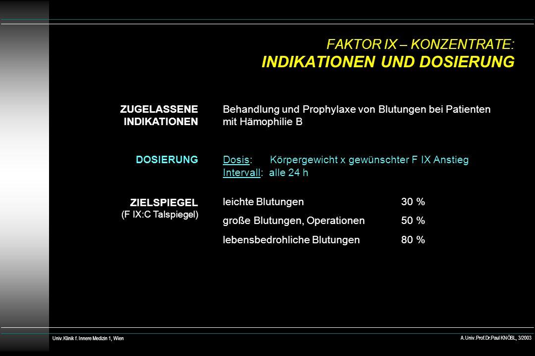 FAKTOR IX – KONZENTRATE: INDIKATIONEN UND DOSIERUNG ZUGELASSENE INDIKATIONEN DOSIERUNG ZIELSPIEGEL (F IX:C Talspiegel) Behandlung und Prophylaxe von B