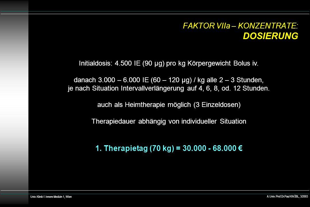 FAKTOR VIIa – KONZENTRATE: DOSIERUNG Initialdosis: 4.500 IE (90 μg) pro kg Körpergewicht Bolus iv. danach 3.000 – 6.000 IE (60 – 120 μg) / kg alle 2 –