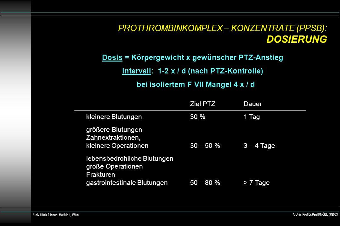 Dosis = Körpergewicht x gewünscher PTZ-Anstieg Intervall: 1-2 x / d (nach PTZ-Kontrolle) bei isoliertem F VII Mangel 4 x / d PROTHROMBINKOMPLEX – KONZENTRATE (PPSB): DOSIERUNG Ziel PTZDauer kleinere Blutungen30 %1 Tag größere Blutungen Zahnextraktionen, kleinere Operationen30 – 50 %3 – 4 Tage lebensbedrohliche Blutungen große Operationen Frakturen gastrointestinale Blutungen50 – 80 %> 7 Tage Univ.Klinik f.